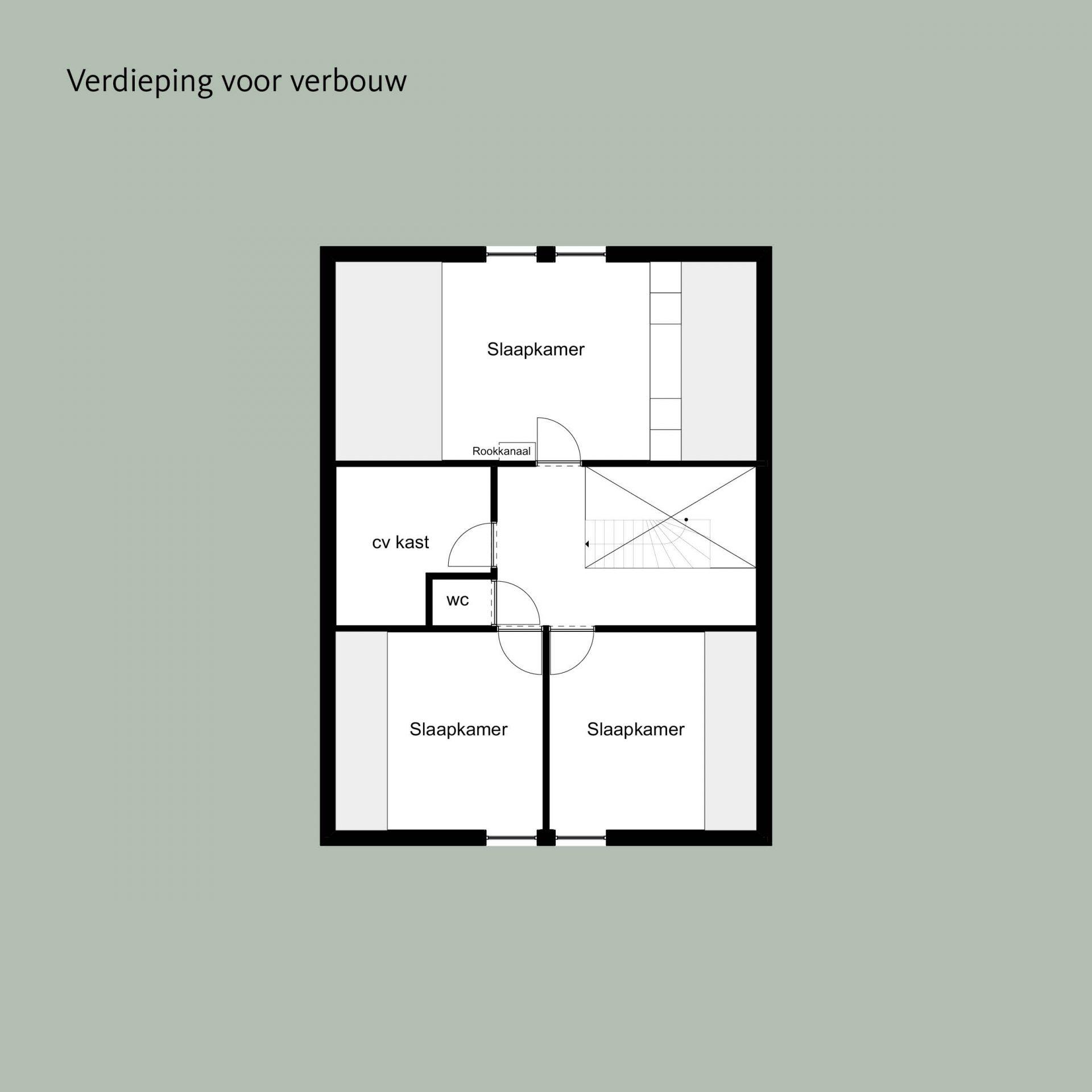 interieurontwerp plattegrond indeling plan gebruik functie interieurarchitect binnenhuisarchitect binnenhuisarchitectuur interieur advies